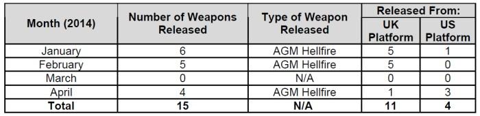 2014-fist-quarter-UKRPAS_release