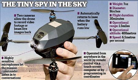 spyinSky-450