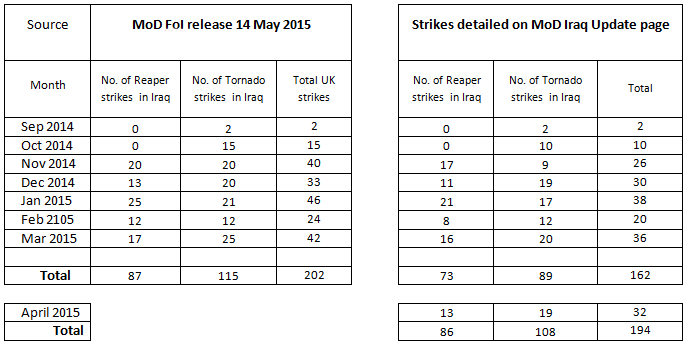 UK-strike_stats_may2015