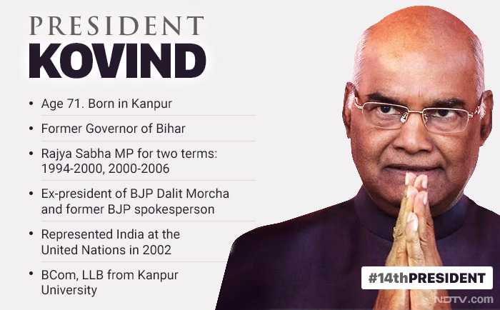 Image result for president of india