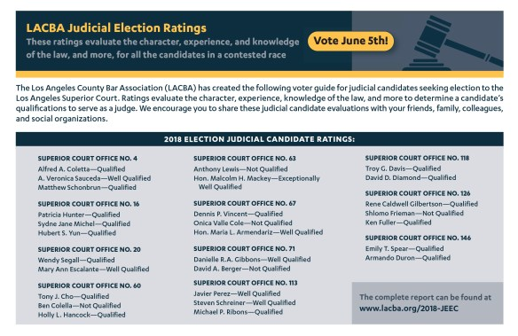 judicialevalratings2018