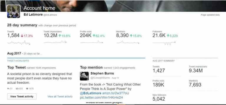 ed latimore twitter impressions august 2017