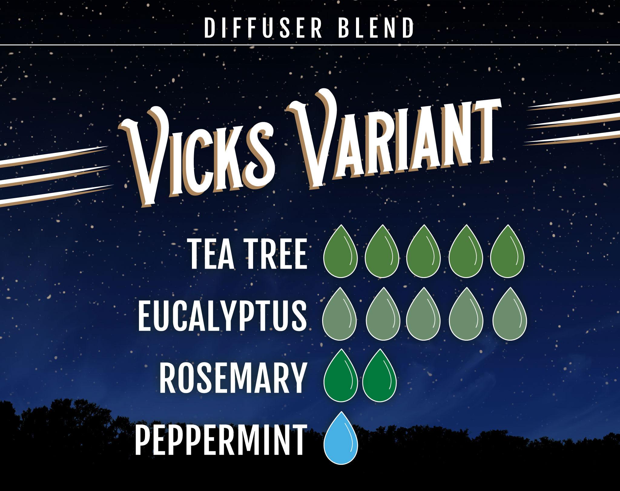 tea Tree Essential Oil Diffuser Blend Vicks Variant - 5 drops Tea Tree 5 drops Eucalyptus 2 drops Rosemary 1 drop Peppermint