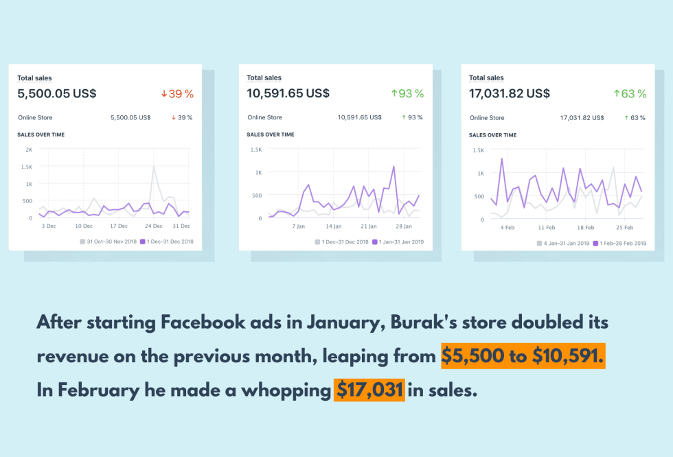 How Burak Makes $150k Dropshipping using Instagram