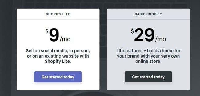 Shopify Lite Review