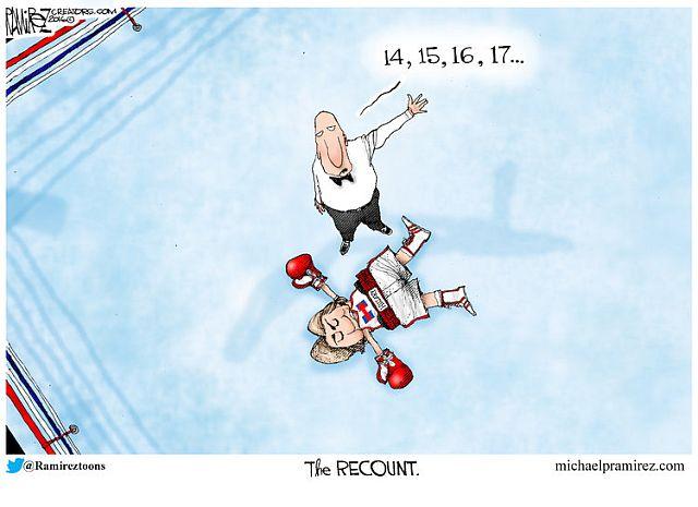 ramirez-the-recount