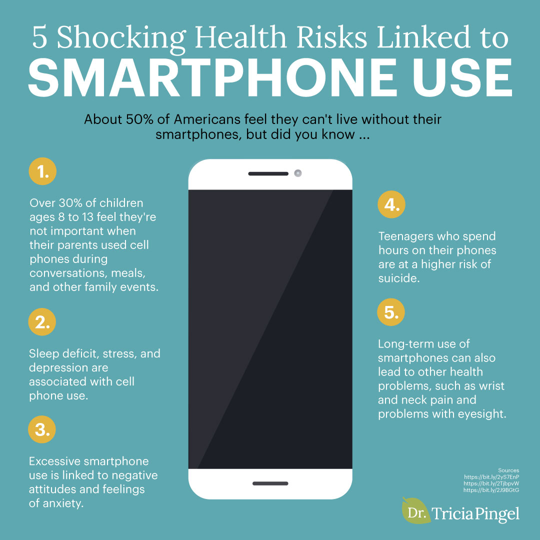 5 health risks of smartphone use - Dr. Pingel