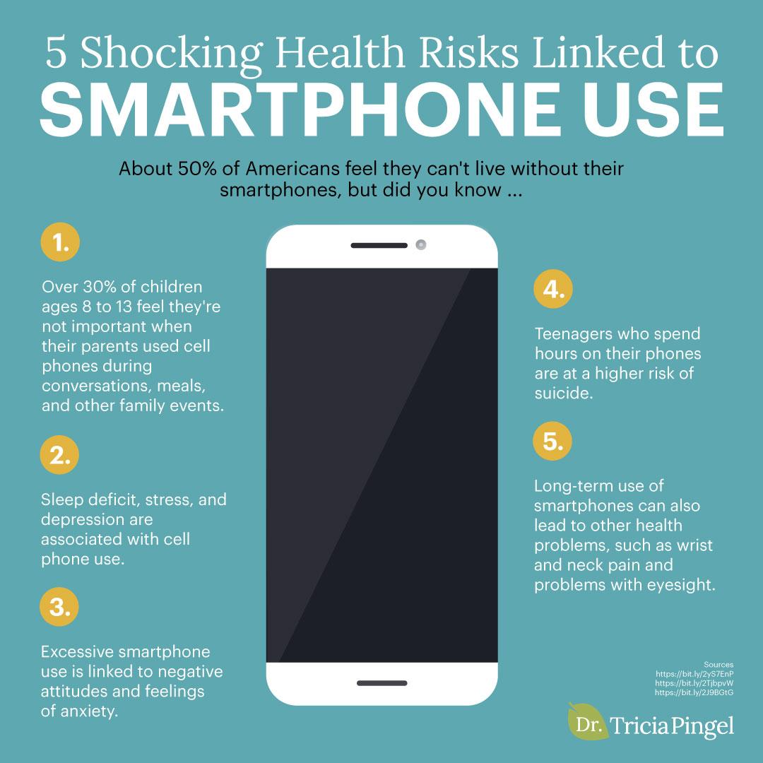 5 health risks of smartphone use - Dr. Pingel