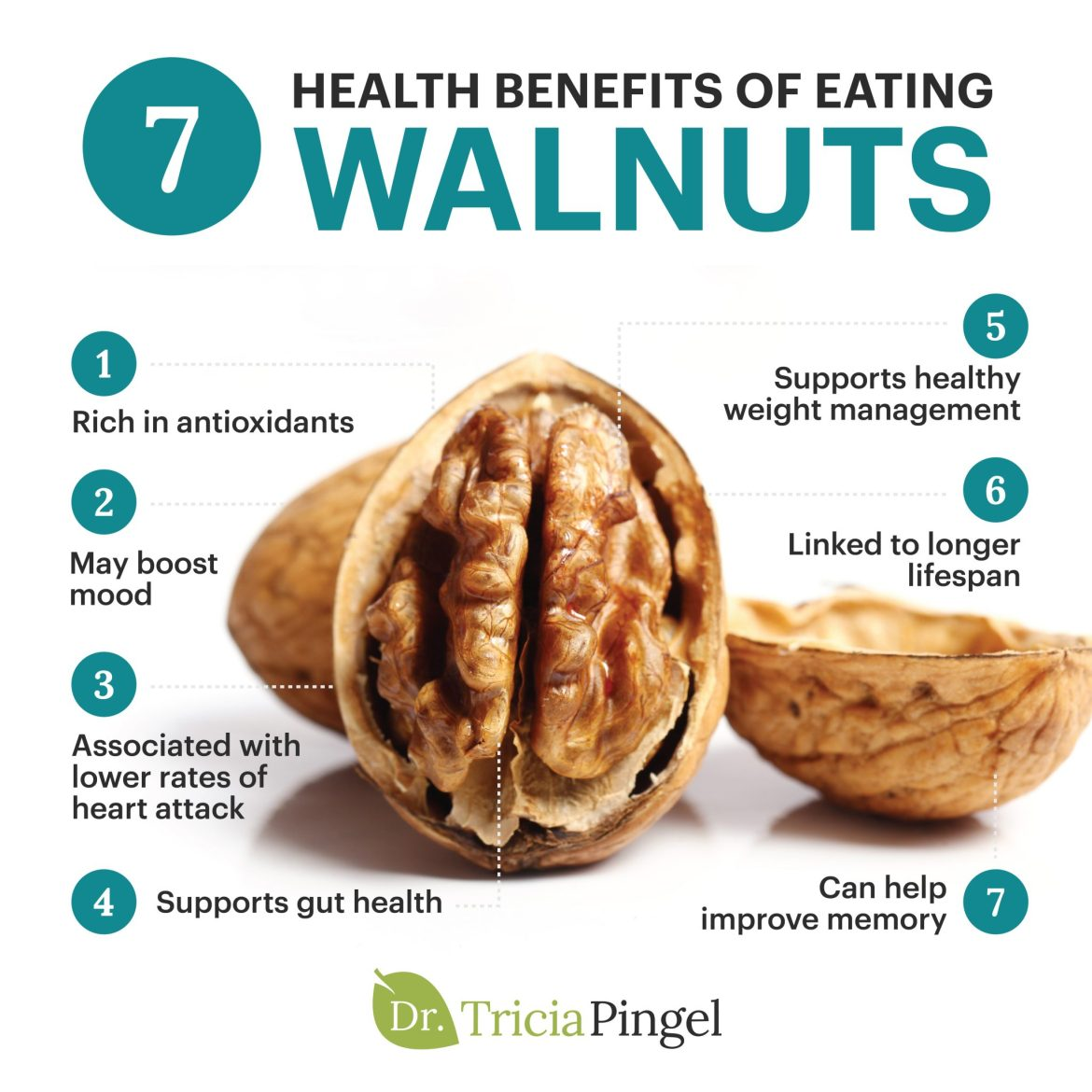Nutritional benefits of walnuts - Dr. Pingel