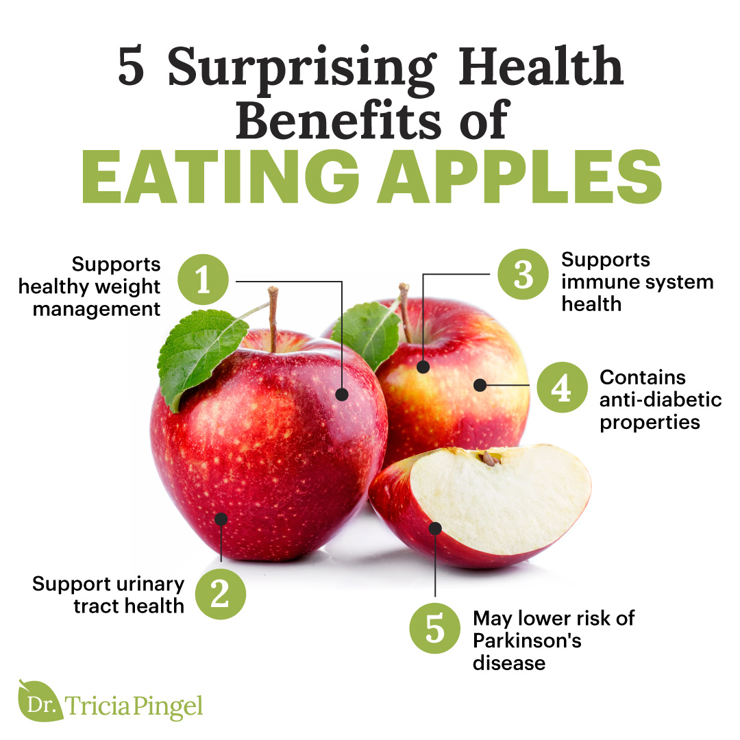Apple benefits - Dr. Pingel