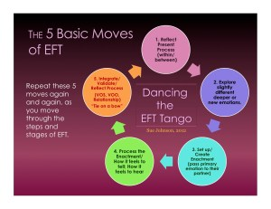 The EFT Tango  Dr Rebecca Jensen: Connect your practice and life with love