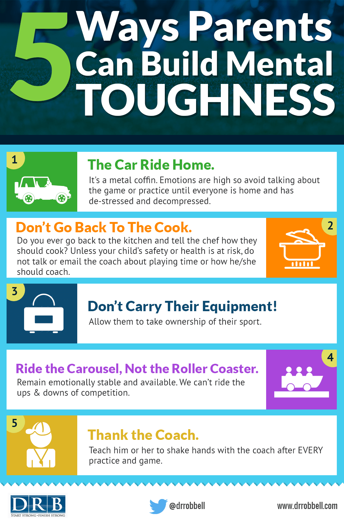 Infographic 5 Ways Parents Can Build Mental Toughness