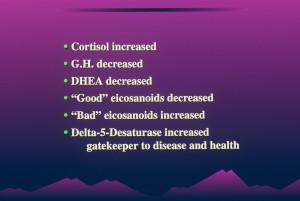 קוטר 0025 300x201 אינסולין: תפקידה החיוני במחלות כרוניות - רון Rosedale. חלק 1 מתוך 2.
