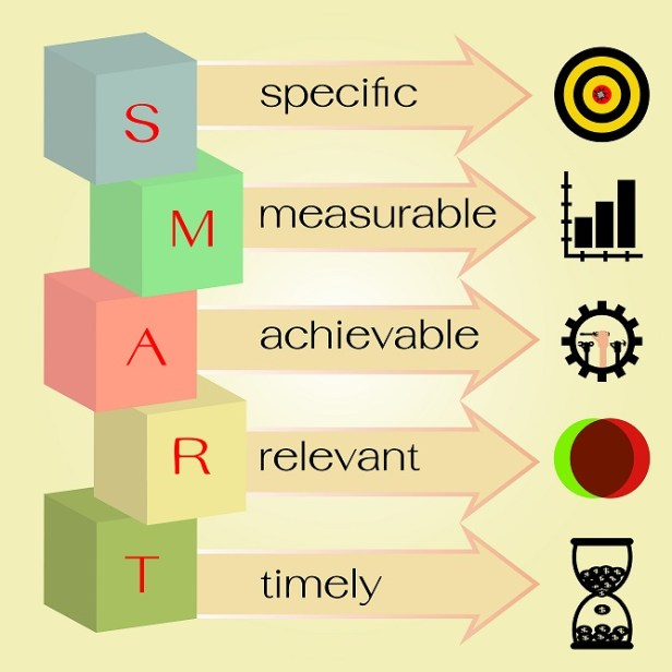 goal- smart- small