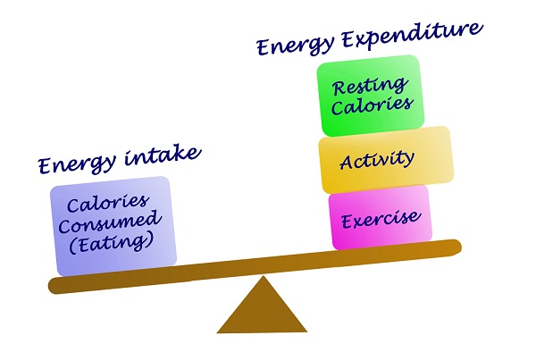 exercise compensation