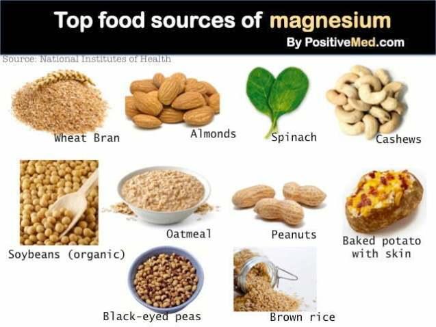Dr Henry Sobo Iv Vitamin Magnesium Treatment In Ct Magnesium