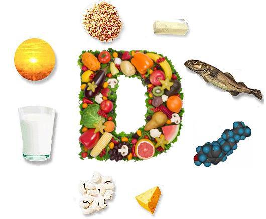 Weight Loss Combined With Vitamin D Supplements Reduces Chronic Inflammation
