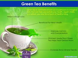 Study Shows How Green Tea Helps Combat Obesity and Dementia