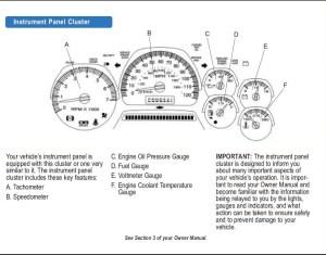 Chevy Trailblazer Fuel Gauge Quit Working? Top 2 Reasons