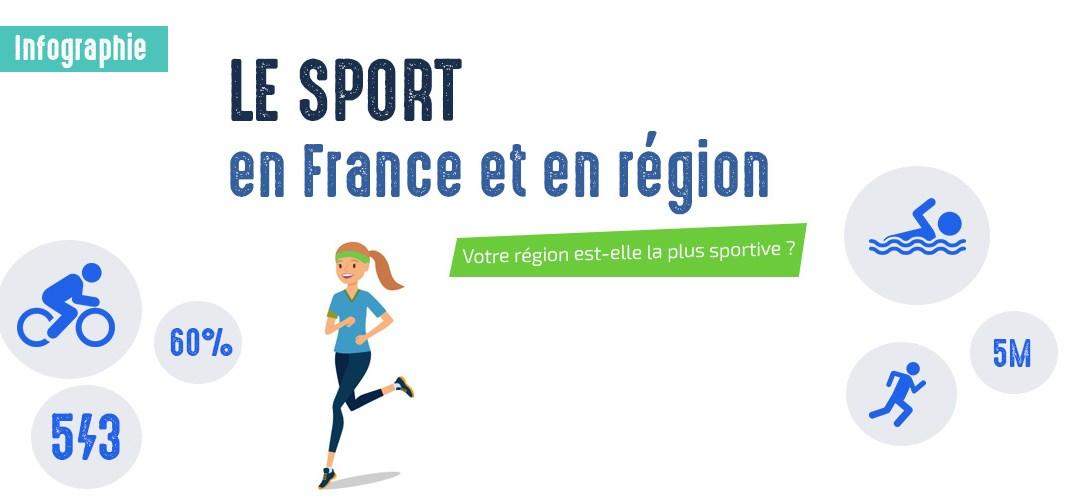 Le sport en France et en région