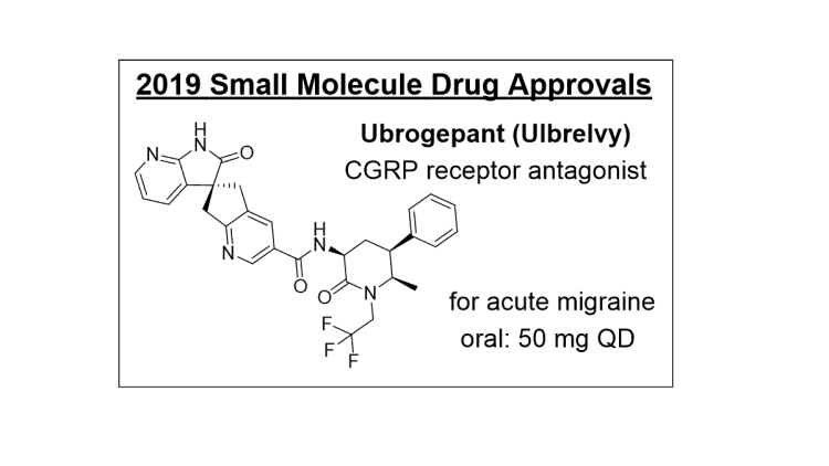 Small Molecule Drug Approvals