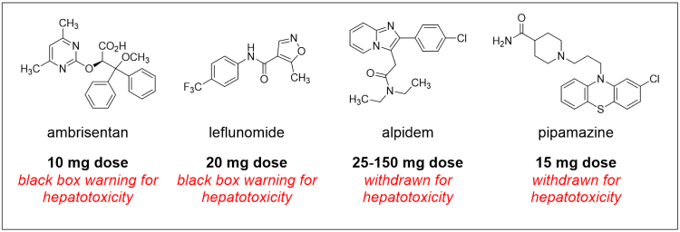 Examples of low dose drugs that have had black box warnings
