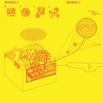 Dizajn sustava Mreže hrane