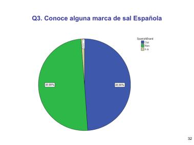 Diapositiva032