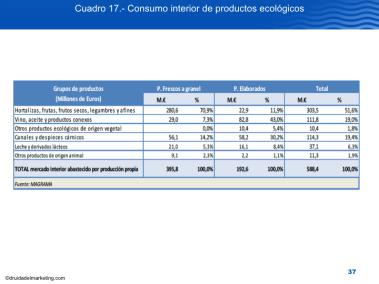 Diapositiva037
