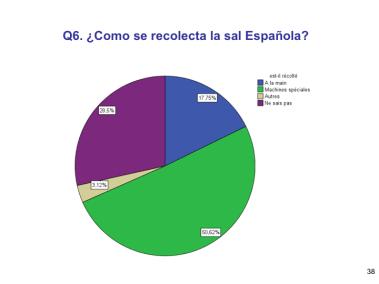 Diapositiva038