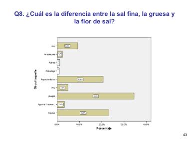 Diapositiva043