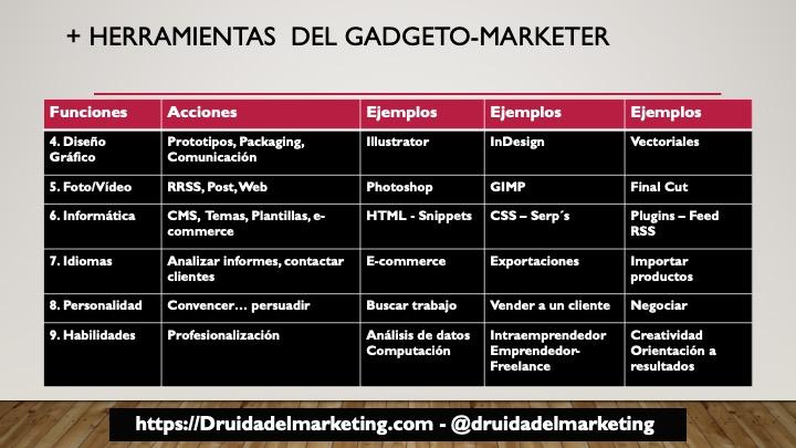 Diapositiva29