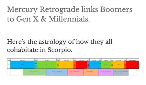 Millenials, Gen X and Boomers all cohabitate in Scorpio