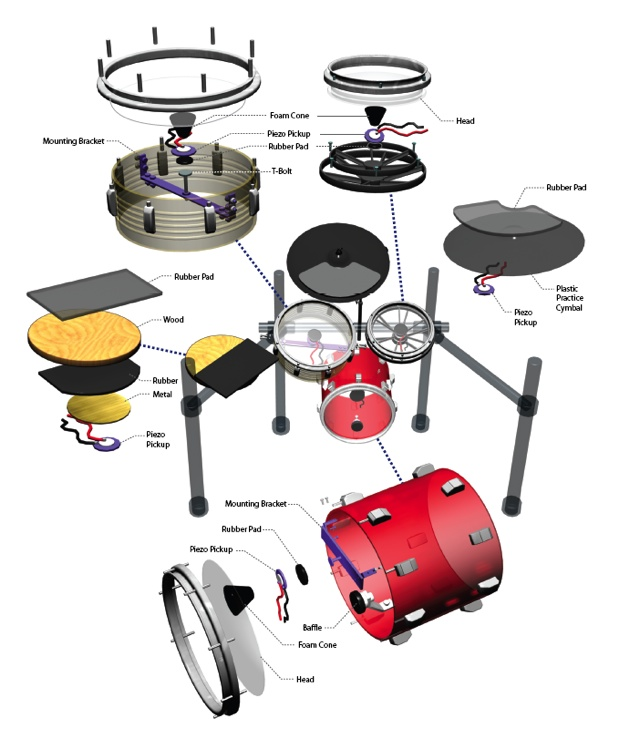 how to build your own electronic kit drum magazine. Black Bedroom Furniture Sets. Home Design Ideas