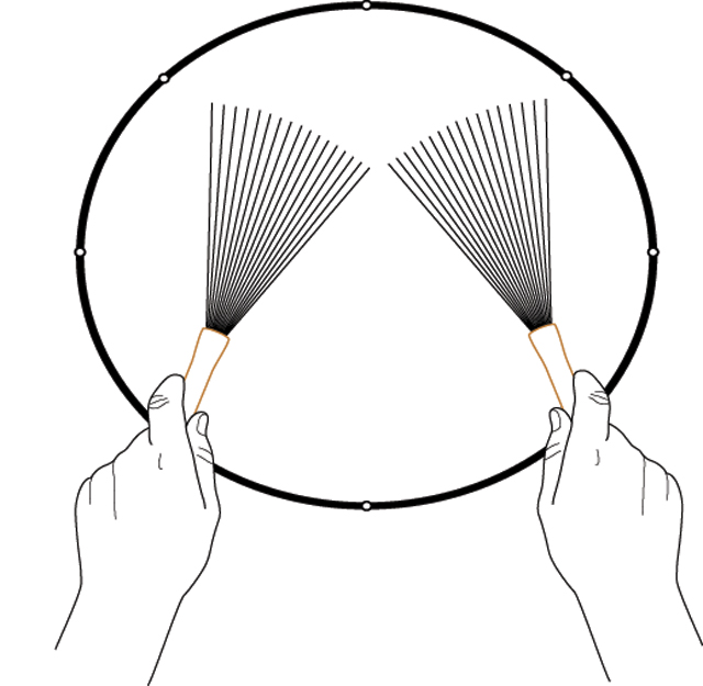 Fig. 2 Matched Grip