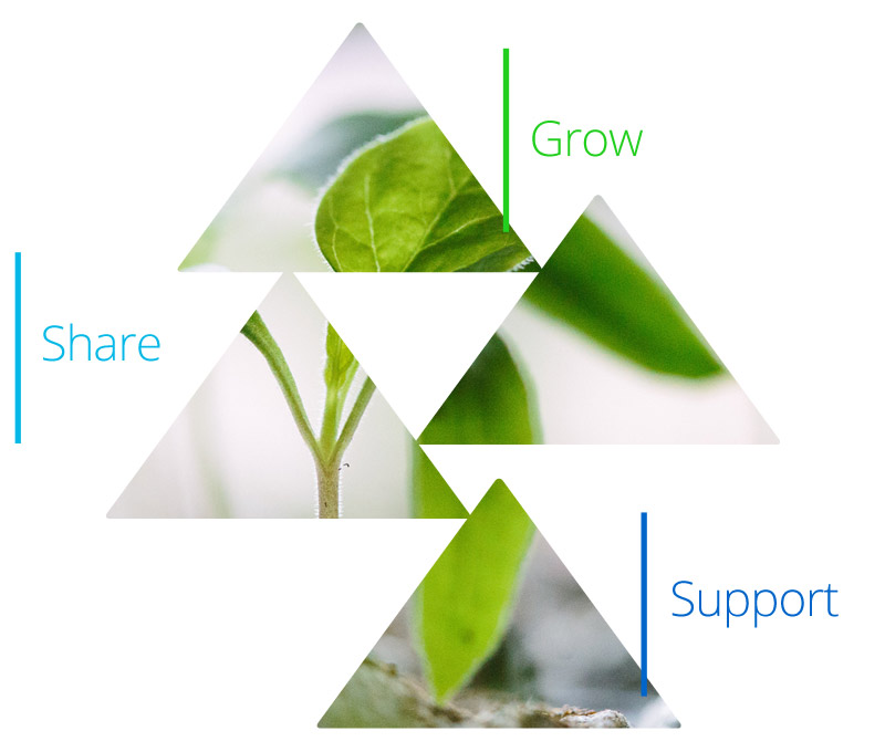 Grow, share, support
