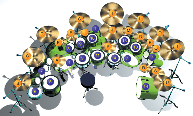 Evolution Of Mike Portnoy S Drum Kit Drum Magazine