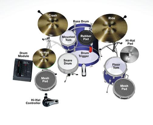 three basic hybrid acoustic electronic drum kits drum magazine rh drummagazine com