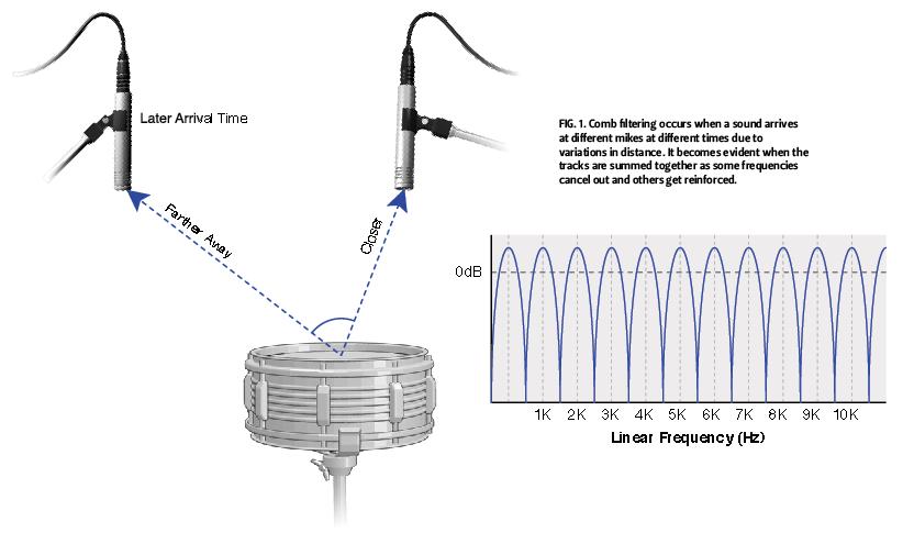 Microphone_Fig_1