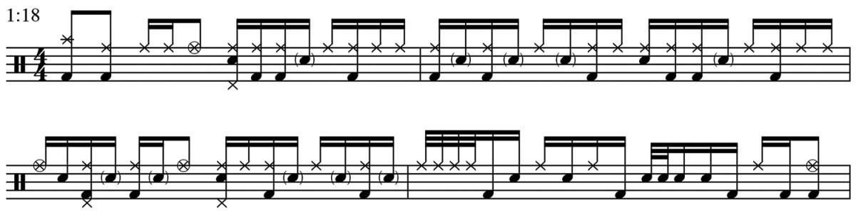 2. GrooveAnalysis-Revolution-Post Chorus-Virgil Donati