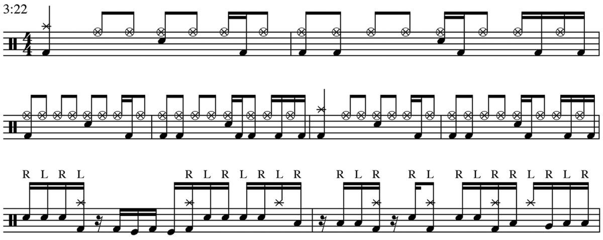 3. GrooveAnalysis-Revolution-Solo Section-Virgil Donati