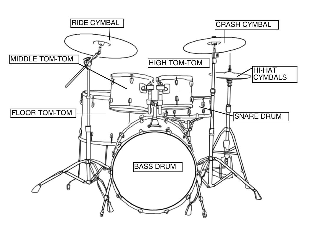 Drum Set Drum Lesson