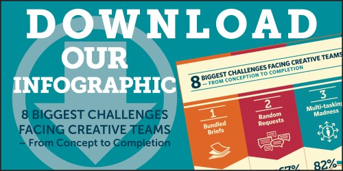 8 Biggest Challenges Facing Creative Teams