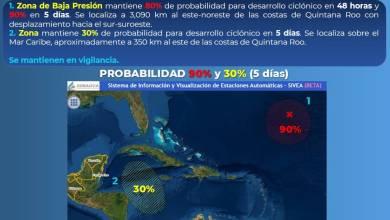 Photo of Quintana Roo: se vigilan dos zonas de baja presión