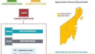 Photo of Quintana Roo registra 43 casos de COVID-19 en un día y 4 defunciones