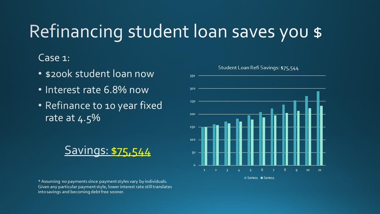 Student Loan Refinance >> Student Loan Refinance 101 Dr Wise Money