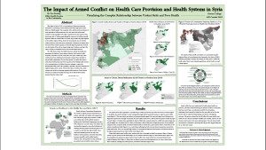 Poster onThe Impact of Armed Conflict on Health Care Provision and Health Systems in Syria