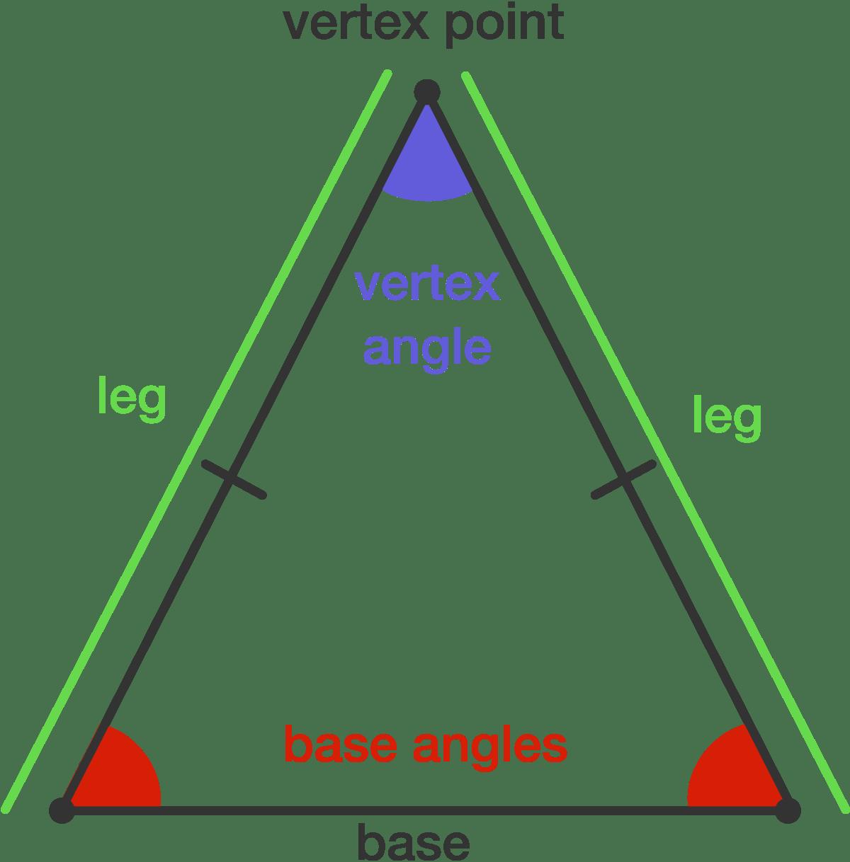 Vertex Worksheet Secant Inside