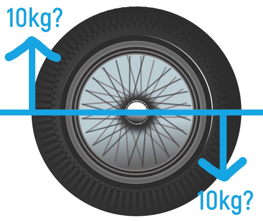 In the simplest sense, the top half of the tyre should match the bottom half of the tyre in terms of weight. The same goes for the left and right.