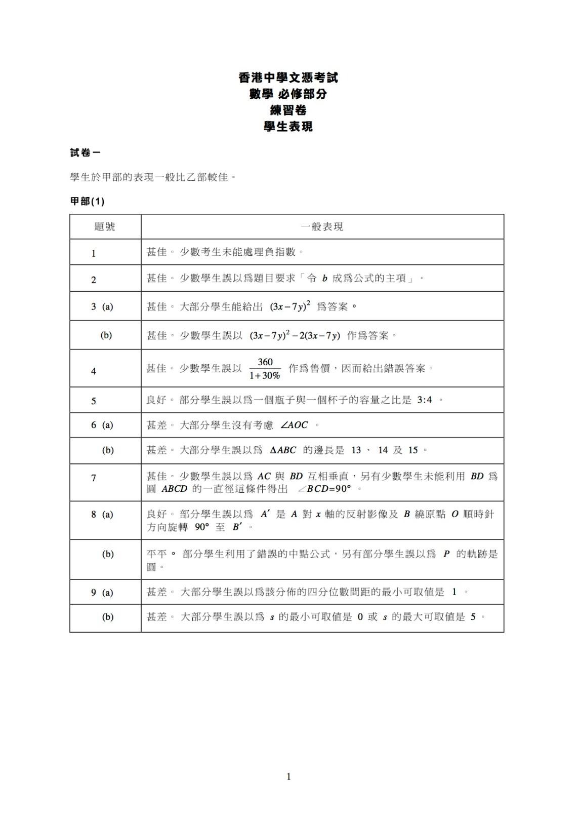 [2012DSE] Mathematics Compulsory Part數學必修部分 Practice paper 練習卷 – 公開試資源庫